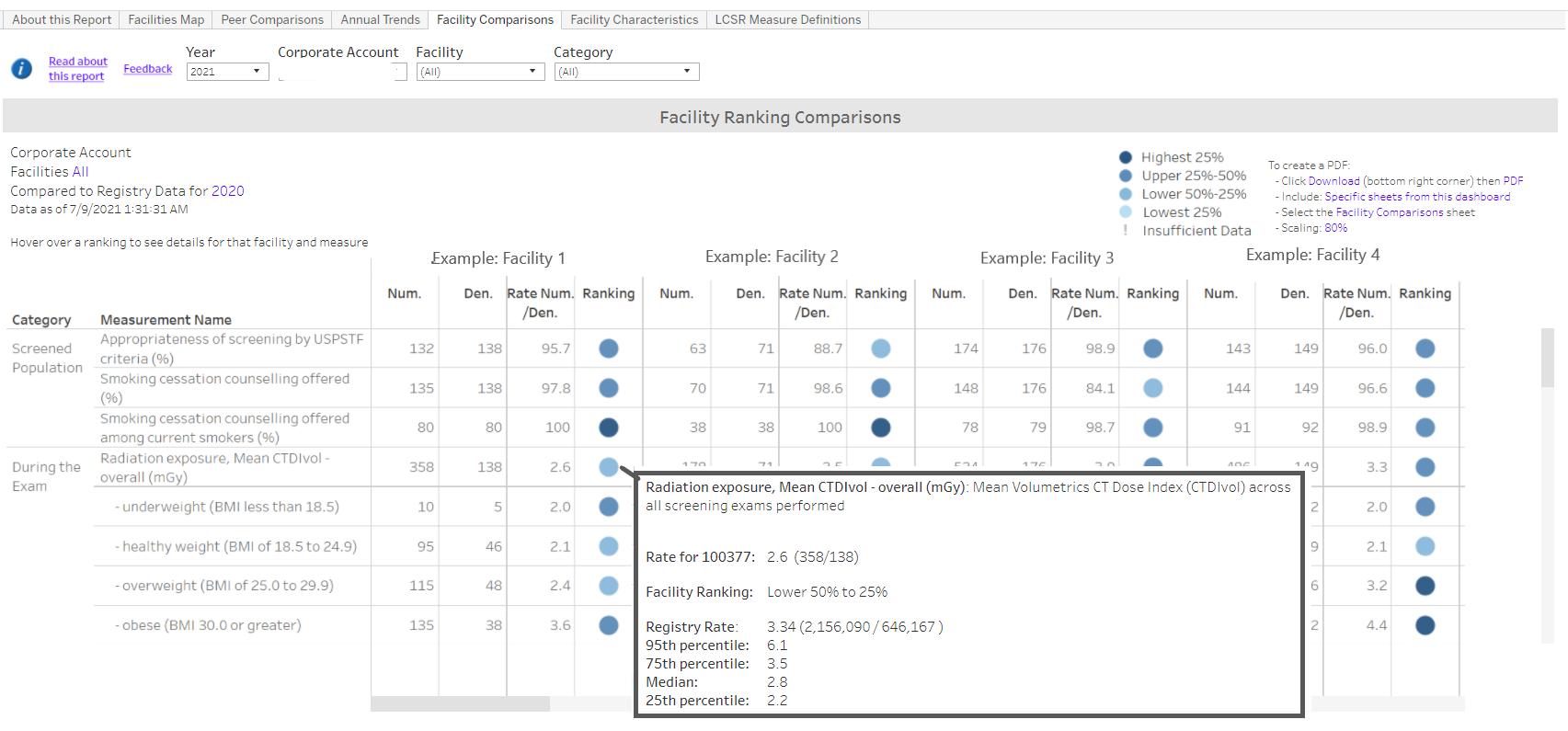 LCSR Facility Comparisons Tab