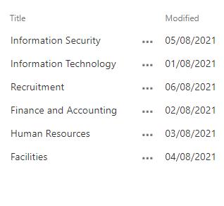 Sample SharePoint list