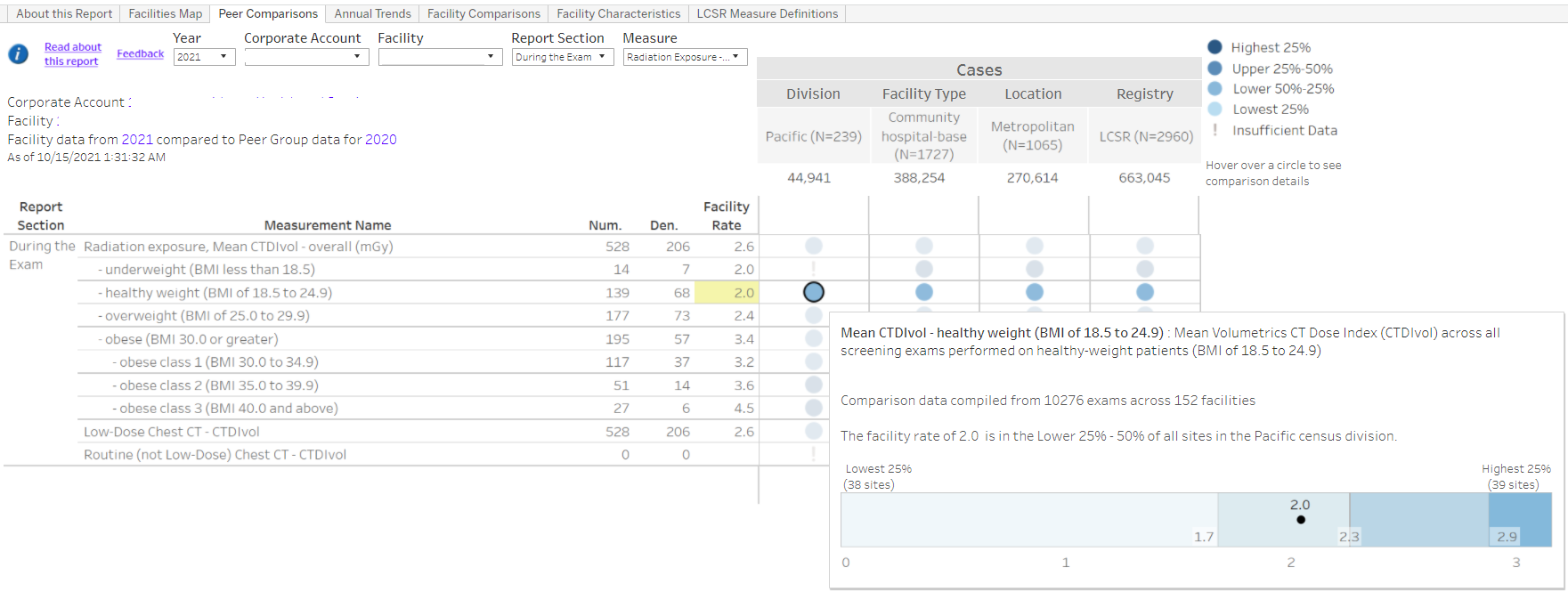 LCSR Peer Comparison Hover Detail