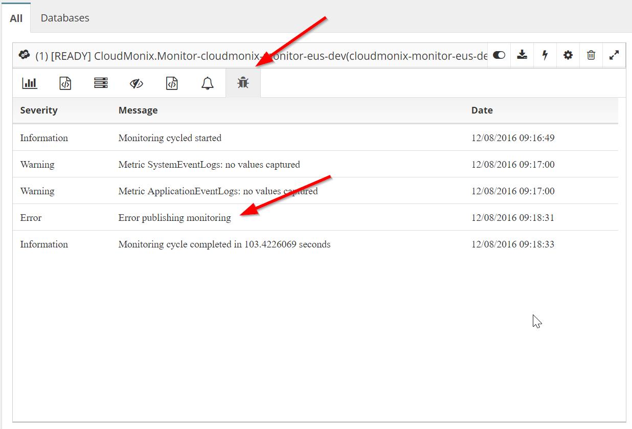 Monitoring integration for Zabbix : CloudMonix Support