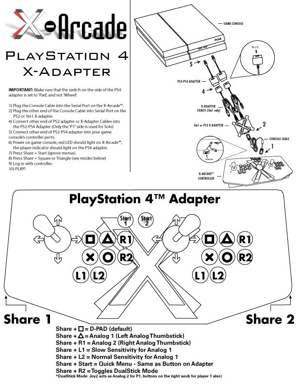Ps1 Manual