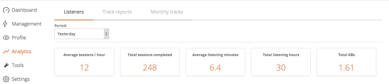 listeners analytics overview
