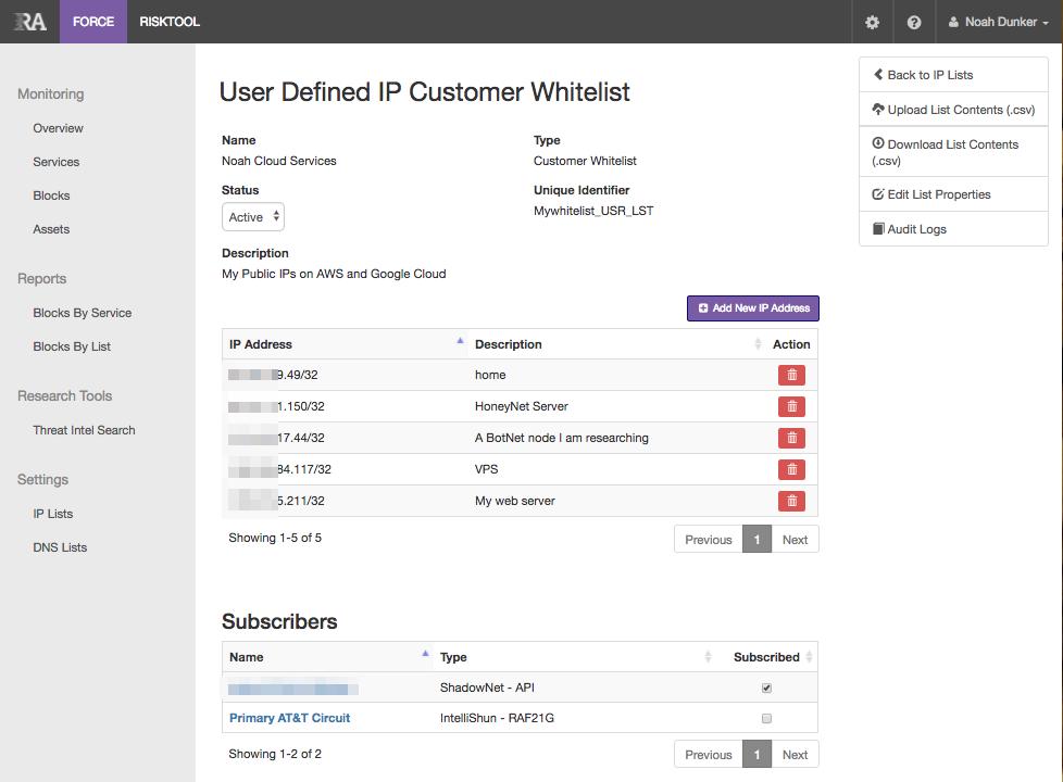 ShadowNet Customer API v2 : RiskAnalytics Support