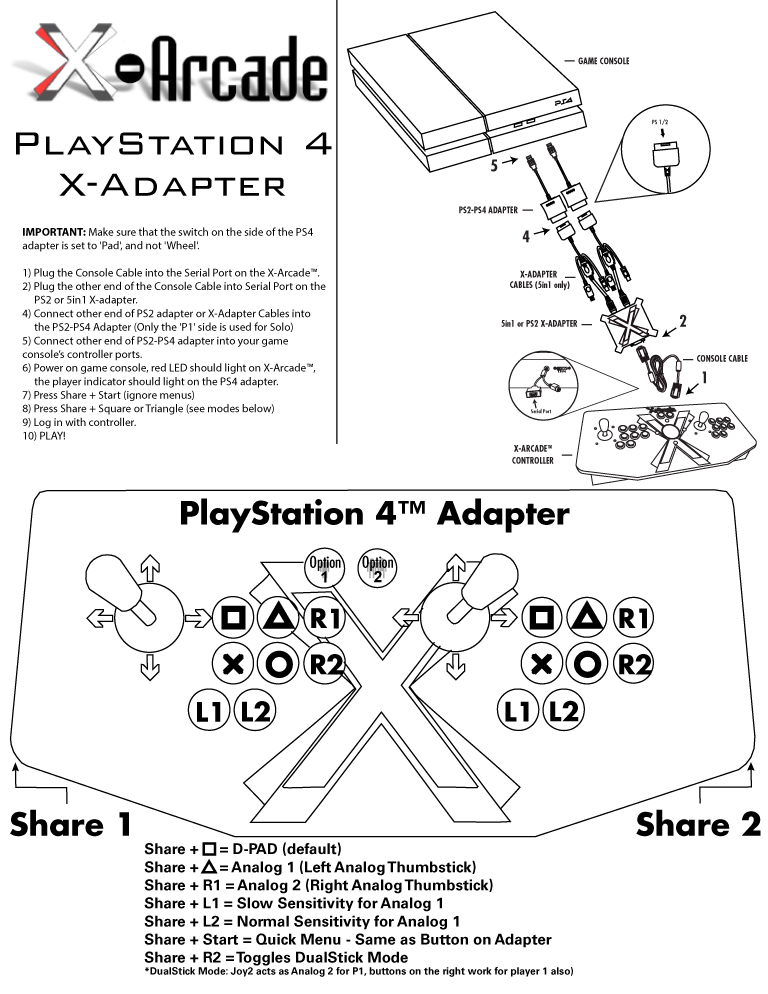 PlayStation 4™ Adapter Button Layout and Instructions
