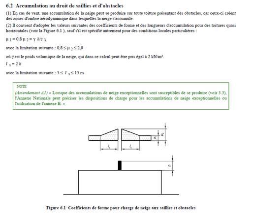Texte de remplacement généré par une machine: 6.2 Accumulation au droit de saillies et d'obstacles  (I) En cas de vent, une accumulation de la neige peut se produire sur toute toiture présentant des obstacles, car ceux-ci créent  des zones d'ombre aérodynamique dans lesquelles la neige s'accumule.  (2) II convient d'adopter les valeurs suivantes des coefficients de forme et des longueurs d'accumulation pour des toitures quasi  horizontales (voir la Figure 6. I ), sauf s'il est spécifié autrement pour des conditions locales particulières  g | —0,8 g 2 —rh/sk  avec la limitation suivante : 2  où est le poids volumique de la neige, qui dans ce calcul peut être pris égal à 2 kN/m3  1 s-2h  avec la limitation suivante : 5 I 15 m  (Amendement AI) Lorsque des accumulations de neige exceptionnelles sont susceptibles de se produire (voir 3.3),  l'Annexe Nationale peut préciser les dispositions de charge pour les accumulations de neige exceptionnelles ou  l'utilisation de l'annexe B _ »  Figure 6.1 Coefficients de forme pour charge de neige aux saillies et obstacles