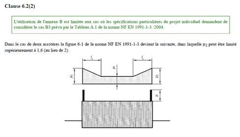Texte de remplacement généré par une machine: Clause 6.2(2)  L'utilisation de l'annexe B est limitée aux cas où les spécifications particulières du projet individuel demandent de  considérer le cas B3 prévu par le Tableau A. I de la nonne NF EN 1991 -I -3 :2004.  Dans le cas de deux acrotères la figure 6-1 de la norme NF EN 1991-1-3 devient la suivante, dans laquelle peut être limité  supérieurement à I (au lieu de 2).
