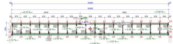 Texte de remplacement généré par une machine: 20  2  68 %  10  36x122 cu  60  —3,48  35  —3,48  —3,48  20  60 19  60 —2,07  38  575  60  175  —3,48  25  60  26  122  —3,48  28  60  60  —3,49 %  —3 48  36  —3,54  23  —3,12  —3A8  33  i —1,53  —3,54  29  —3,48