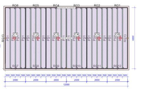 Texte de remplacement généré par une machine: 500 500 500 500  2000  500  R  500  8  R  500  500  500  500  R  12  500 500 500 500 500  500 500 500 500 500 500  500 500 500  2000  2000  2000  2000  2000  12000