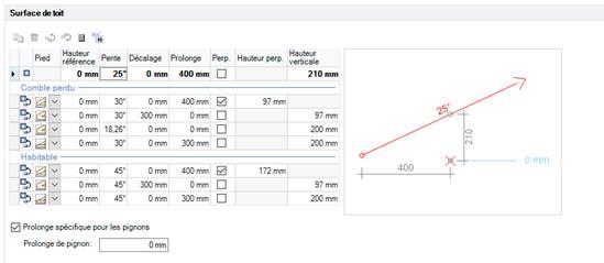 Texte de remplacement généré par une machine: Surface  Pente Décalage Prolonge Perp  zuteur perp verticale  210 mm  172 mm  Comble perdu  Habitable  18.262  O mm  O mm  300 mm  O mm  O mm  300 mm  O mm  400 mm  300 mm  400 mm  300 mm  400  a mm  Prolonge spécifique pour les pigrons  Prolonge de pigron