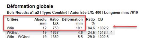 Texte de remplacement généré par une machine: Déformation globale  Bois Nœuds: al-a2 Type: Combiné I Autorisée LIX: 400 | Longueur mm: 7610  Critère  Wfin  Qins  Wfin — WGinst  Absolu  mm  12  19  Ratio Déformation  Ratio  846  245  290  CB  10022  10184-1  1002:5  LIX  750  1382  mm  101