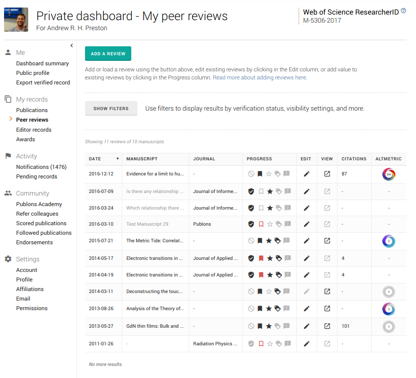 How do I use my private dashboard? : Publons