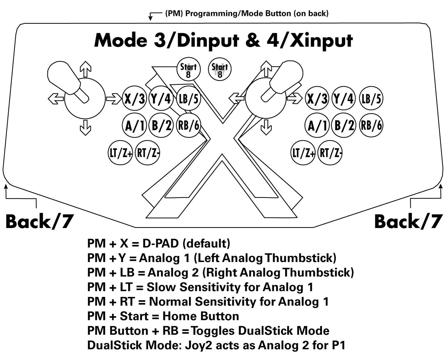 Tri-Mode PCB : Xgaming on