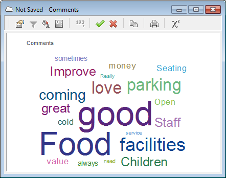 Sample word cloud