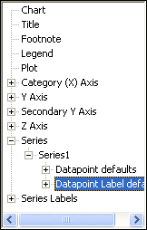 CD; cropped version of t-axis value scale tab showing highlighted value