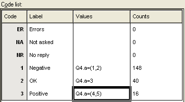 VD: counts shown for new derived variable