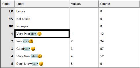 Grid questions code