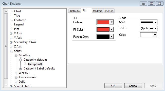 Chart Designer Fill Tab 2