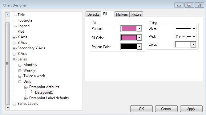 Chart Designer Fill Tab
