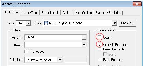 Analysis Definition_chart_nps