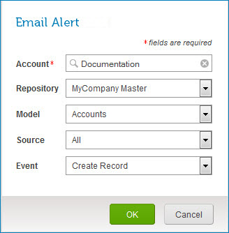 Email Alert dialog showing configuration of a subscription to Create Record events for all sources attached to the Accounts domain hosted on the MyCompany Master repository in the Documentation account