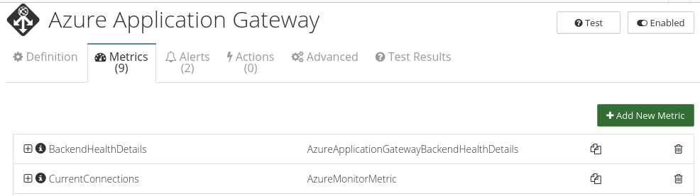 CloudMonix Azure Application Gateway monitoring metrics