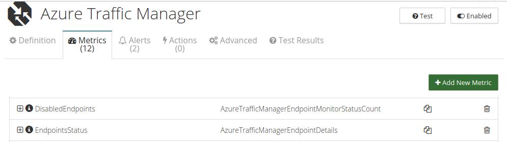 CloudMonix Azure Traffic Manager monitoring metrics