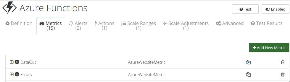 CloudMonix Azure Functions monitoring metrics