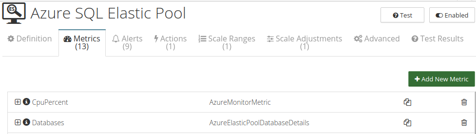 CloudMonix Azure SQL Elastic Pool monitoring metrics