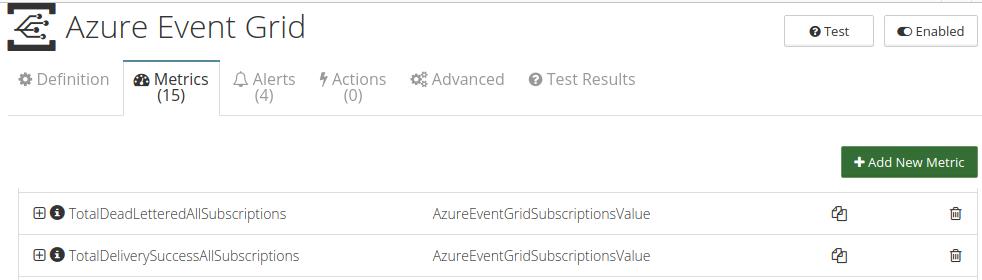 CloudMonix Azure Event Grid monitoring metrics