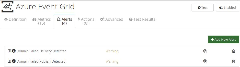 CloudMonix alerts for Azure Event Grid