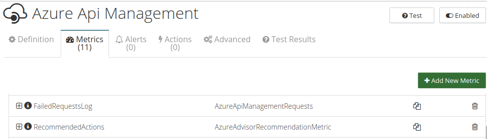 CloudMonix Azure API Management monitoring metrics