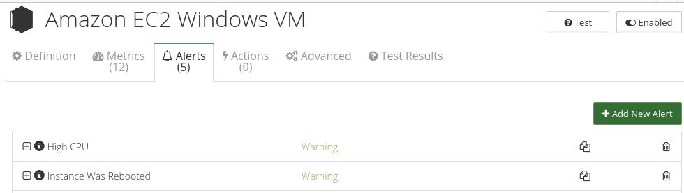 CloudMonix alerts for Amazon EC2 Windows VM