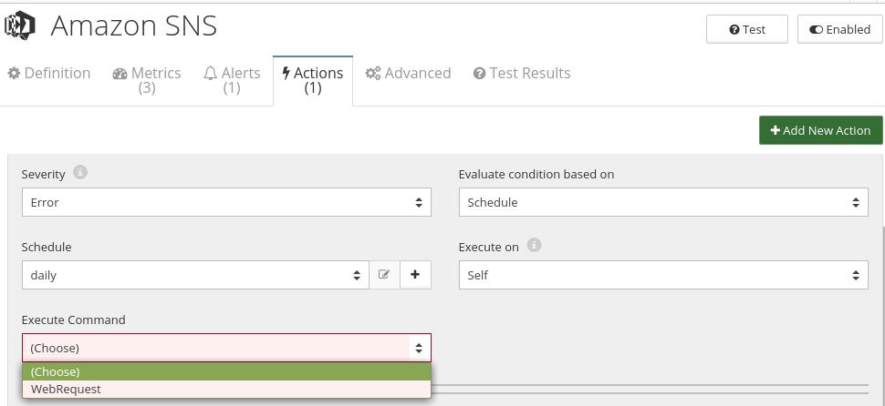 CloudMonix Amazon SNS automation