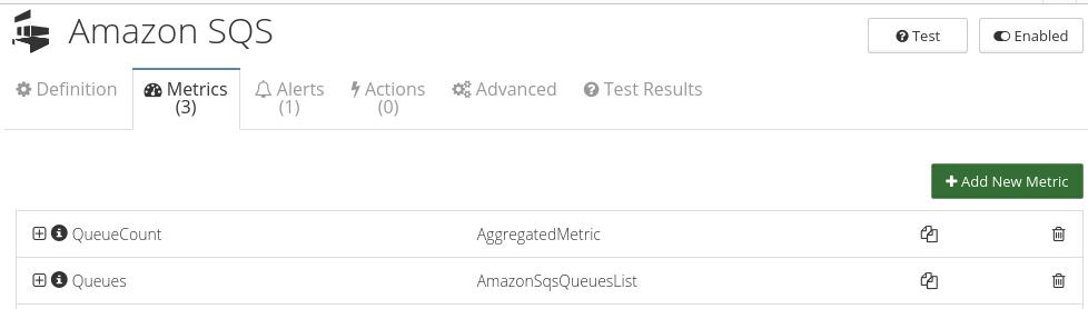 CloudMonix Amazon SQS monitoring metrics