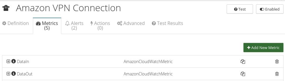 CloudMonix Amazon VPN monitoring metrics