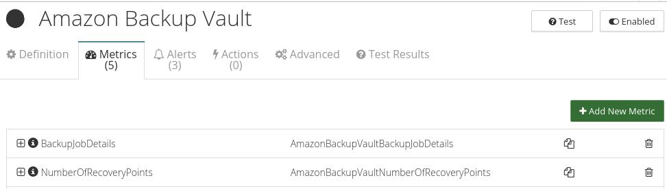 CloudMonix Amazon Backup Vault monitoring metrics