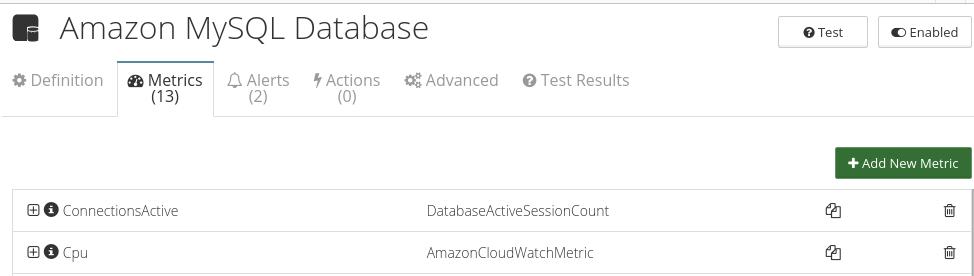 CloudMonix Amazon MySQL Database monitoring metrics