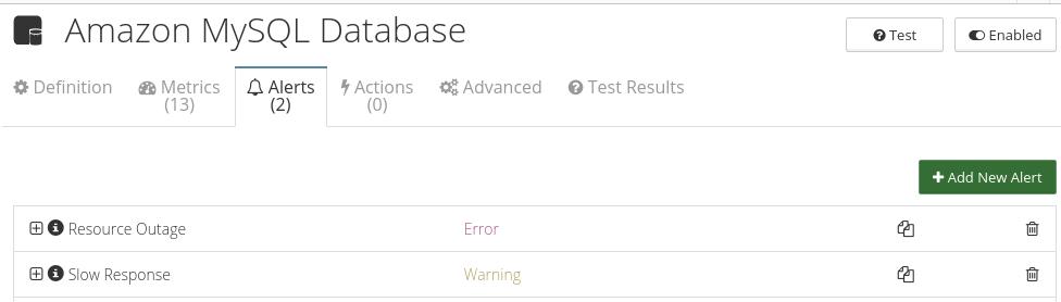 CloudMonix alerts for Amazon MySQL Database