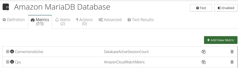 CloudMonix Amazon MariaDB Database monitoring metrics