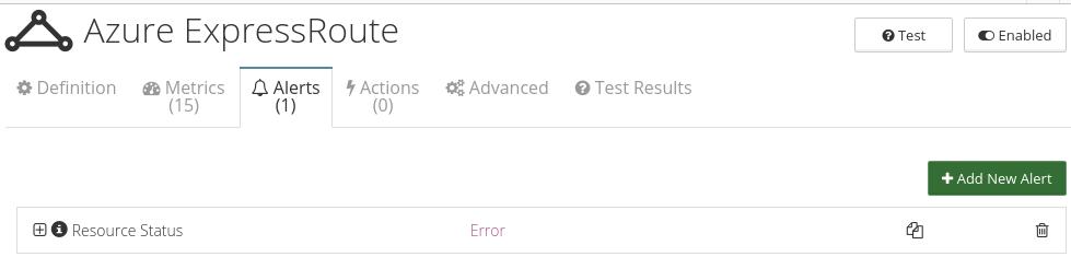 CloudMonix alerts for Azure ExpressRoute