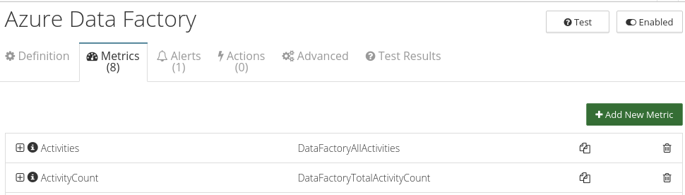 CloudMonix Azure Data Factory monitoring metrics