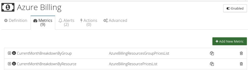 CloudMonix Azure Metrics monitoring metrics