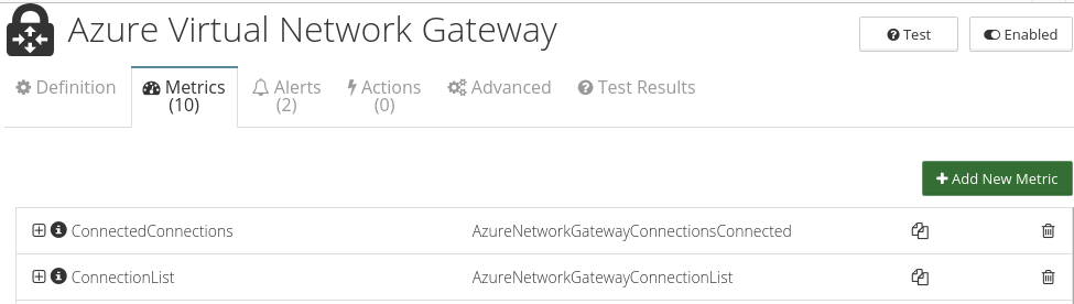 CloudMonix Azure Virtual Network Gateway monitoring metrics