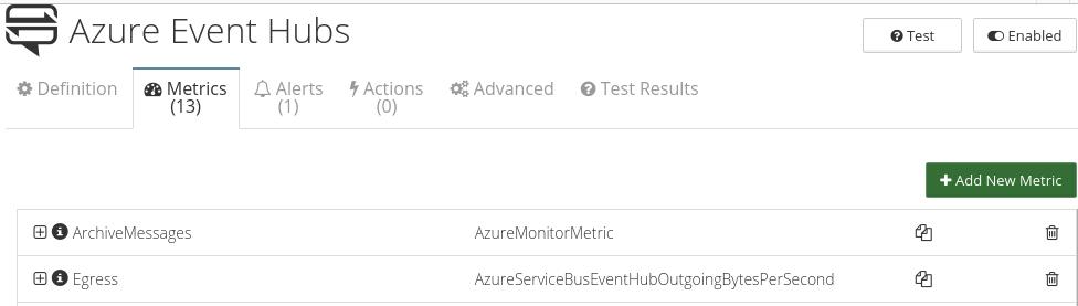 CloudMonix Azure Event Hub monitoring metrics