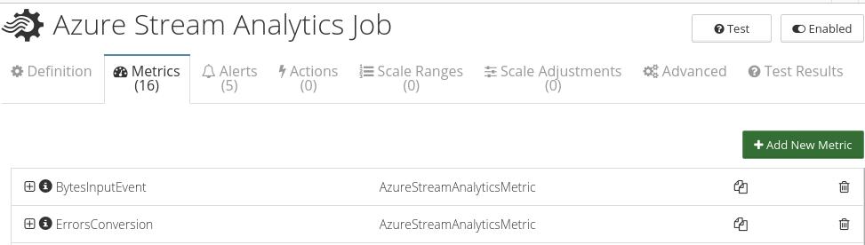 CloudMonix Azure Stream Analytics monitoring metrics