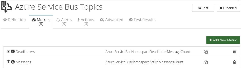 CloudMonix Azure Service bus monitoring metrics