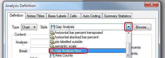 Gap analysis new