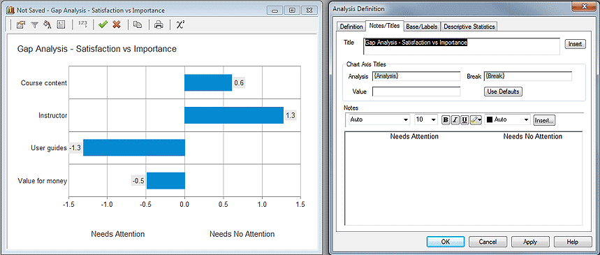 Gap analysis Analysis defini smaller