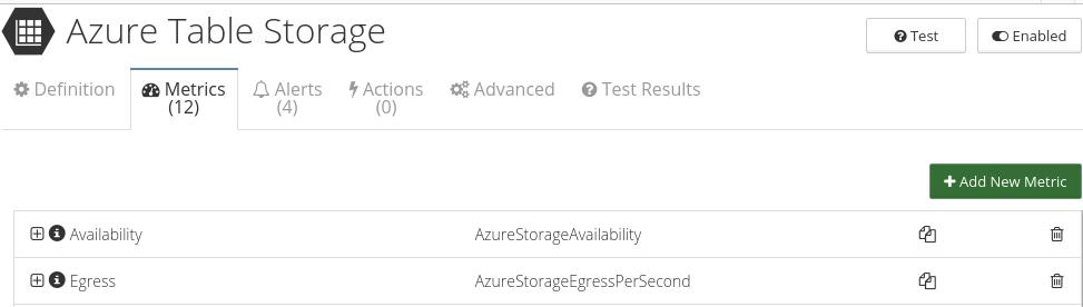 CloudMonix Azure Table Storage monitoring metrics