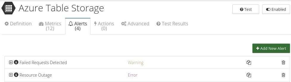 CloudMonix alerts for Azure Table Storage